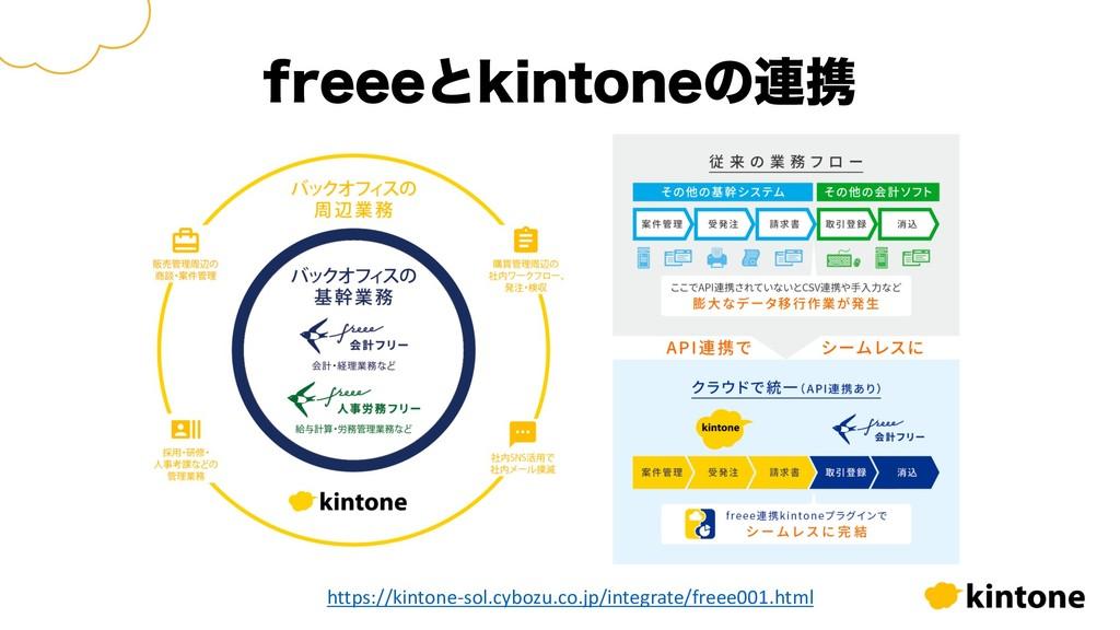 GSFFFͱLJOUPOFͷ࿈ܞ https://kintone-sol.cybozu.co....