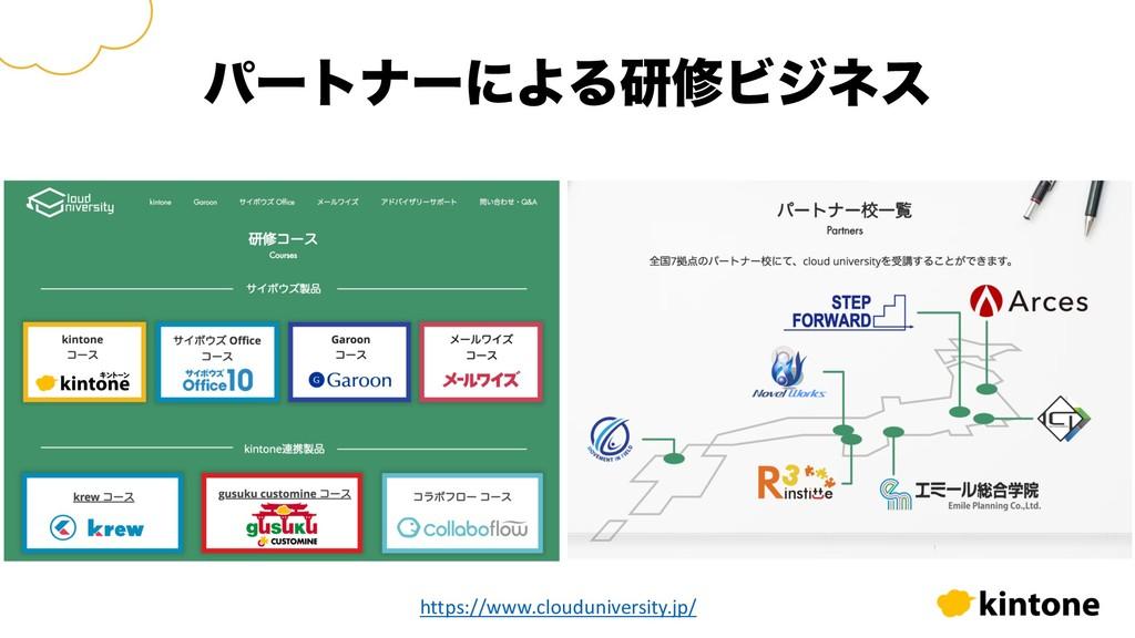 ύʔτφʔʹΑΔݚमϏδωε https://www.clouduniversity.jp/