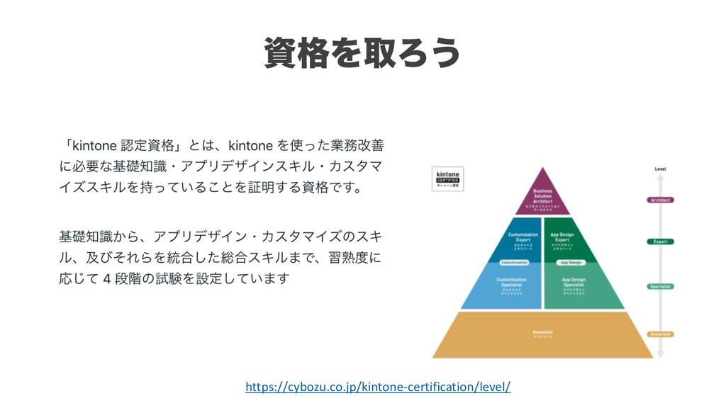 ֨ΛऔΖ͏ https://cybozu.co.jp/kintone-certificati...