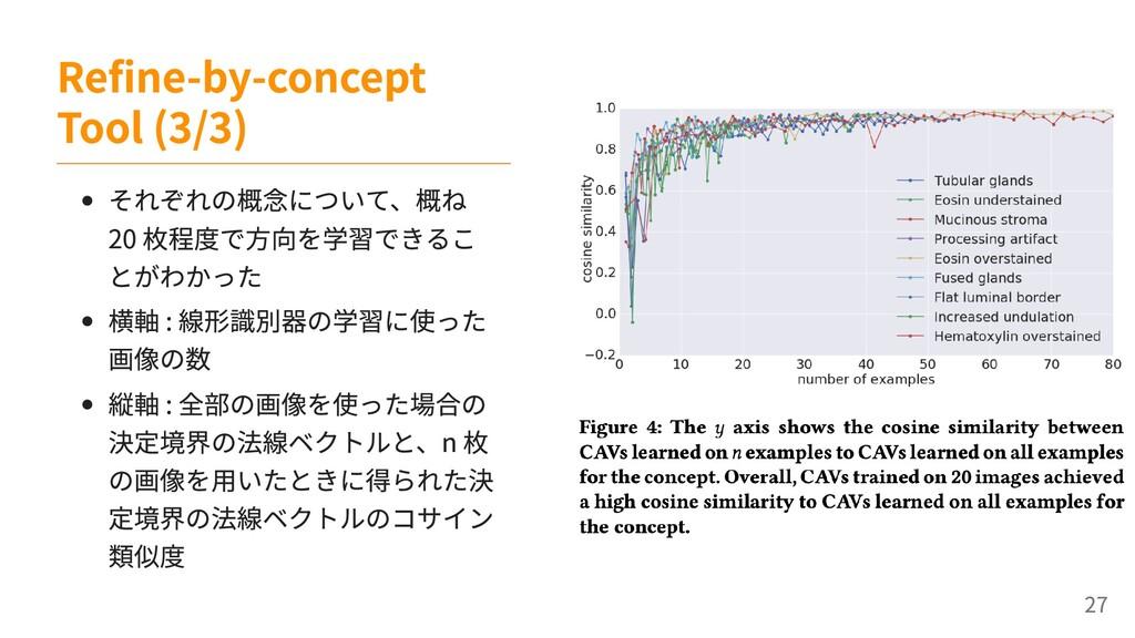 それぞれの概念について、概ね 20 枚程度で方向を学習できるこ とがわかった 横軸 : 線形識...