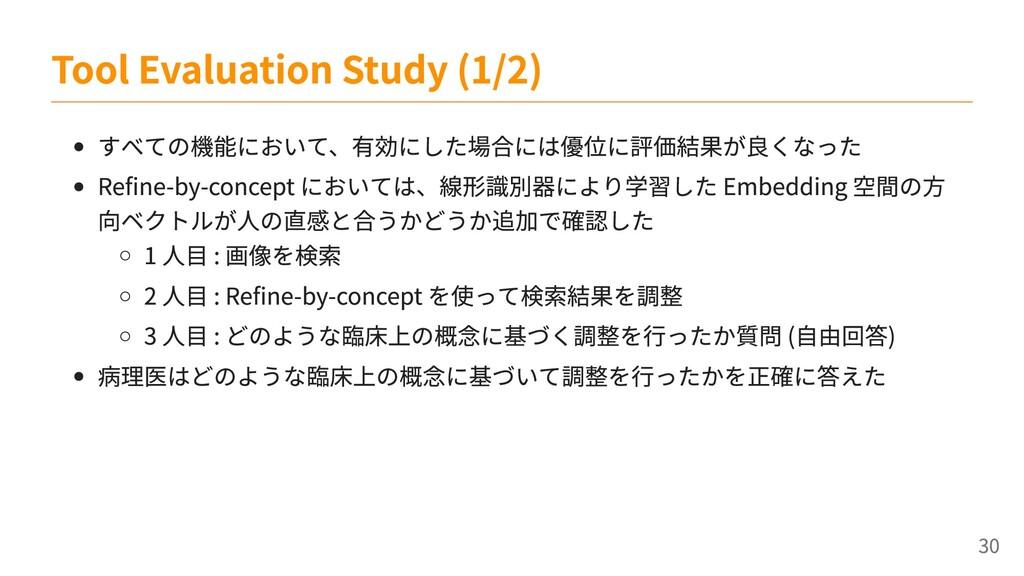 すべての機能において、有効にした場合には優位に評価結果が良くなった Refine-by-con...