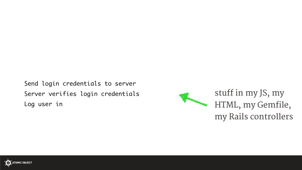 Client connects to server via TCP Server sends ...