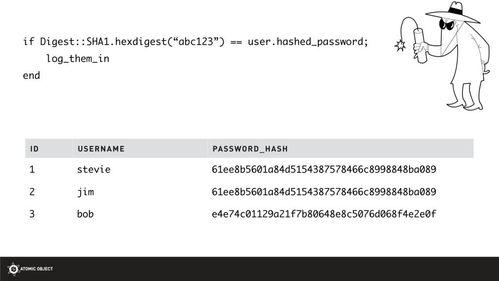 """if Digest::SHA1.hexdigest(""""abc123"""") == user.has..."""