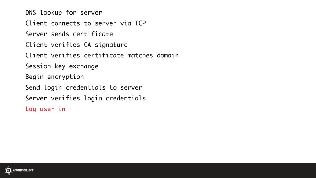 DNS lookup for server Client connects to server...