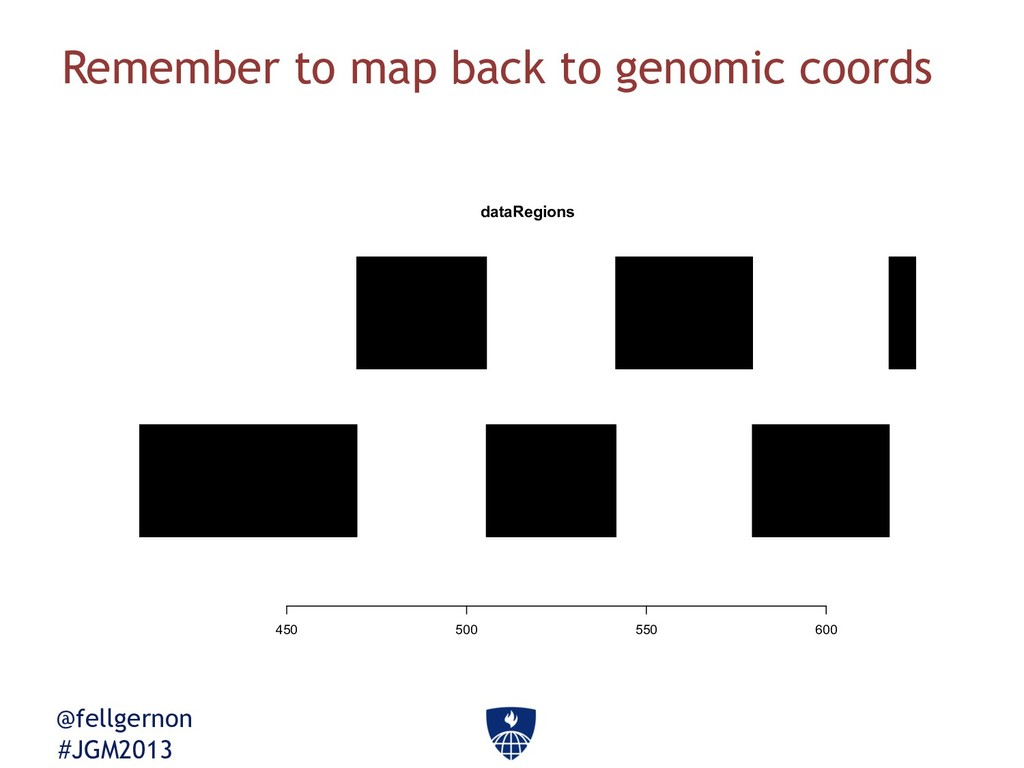 @fellgernon #JGM2013 Remember to map back to ge...