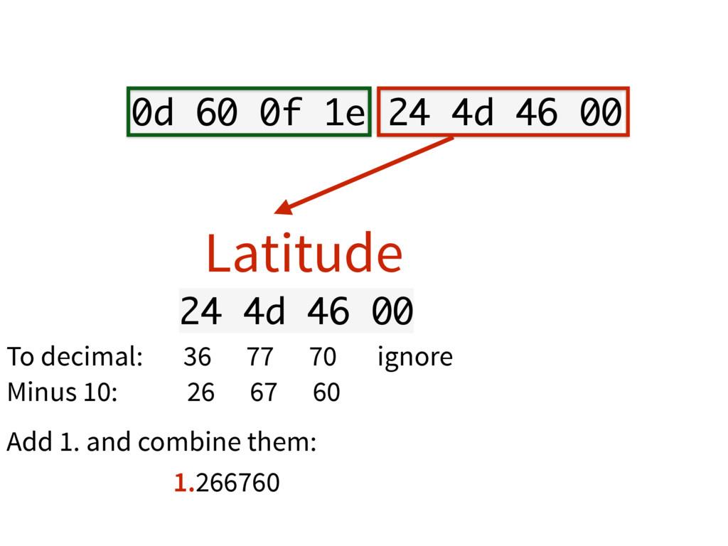 0d 60 0f 1e 24 4d 46 00 Latitude 24 4d 46 00 To...