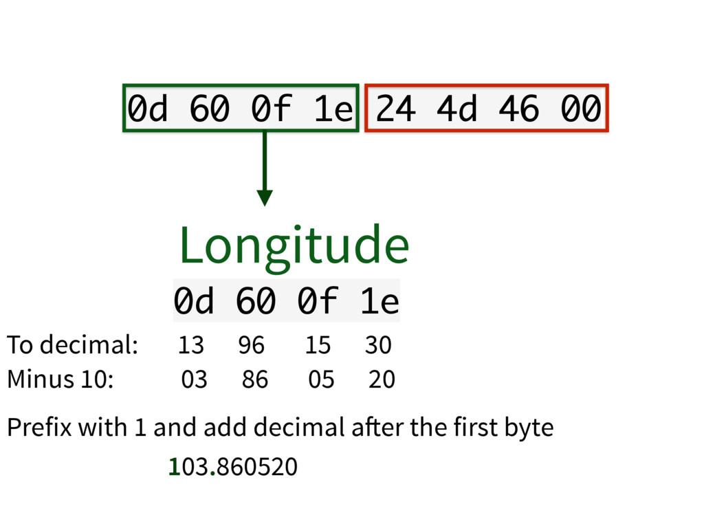 0d 60 0f 1e 24 4d 46 00 Longitude 0d 60 0f 1e T...