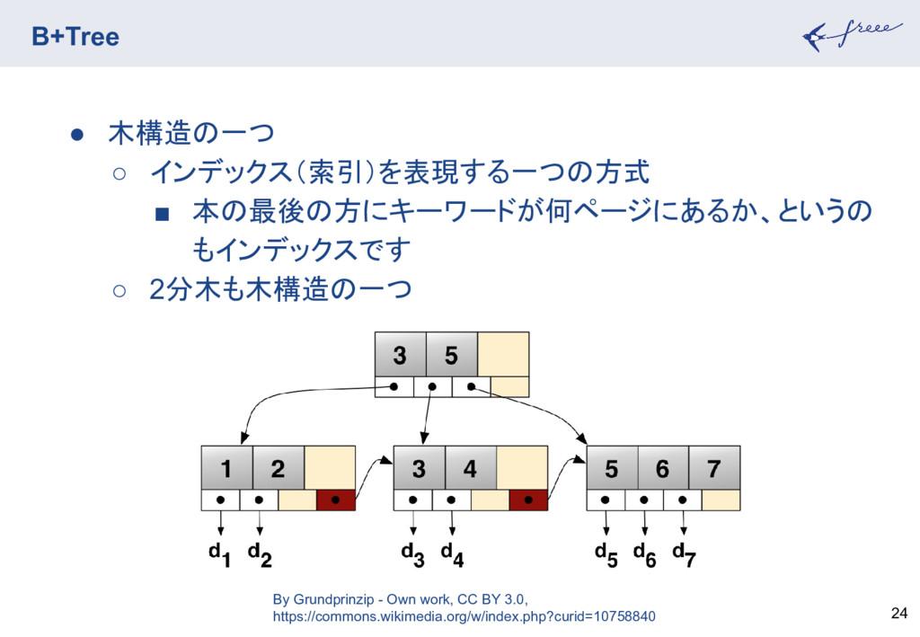B+Tree 24 ● 木構造の一つ ○ インデックス(索引)を表現する一つの方式 ■ 本の最...