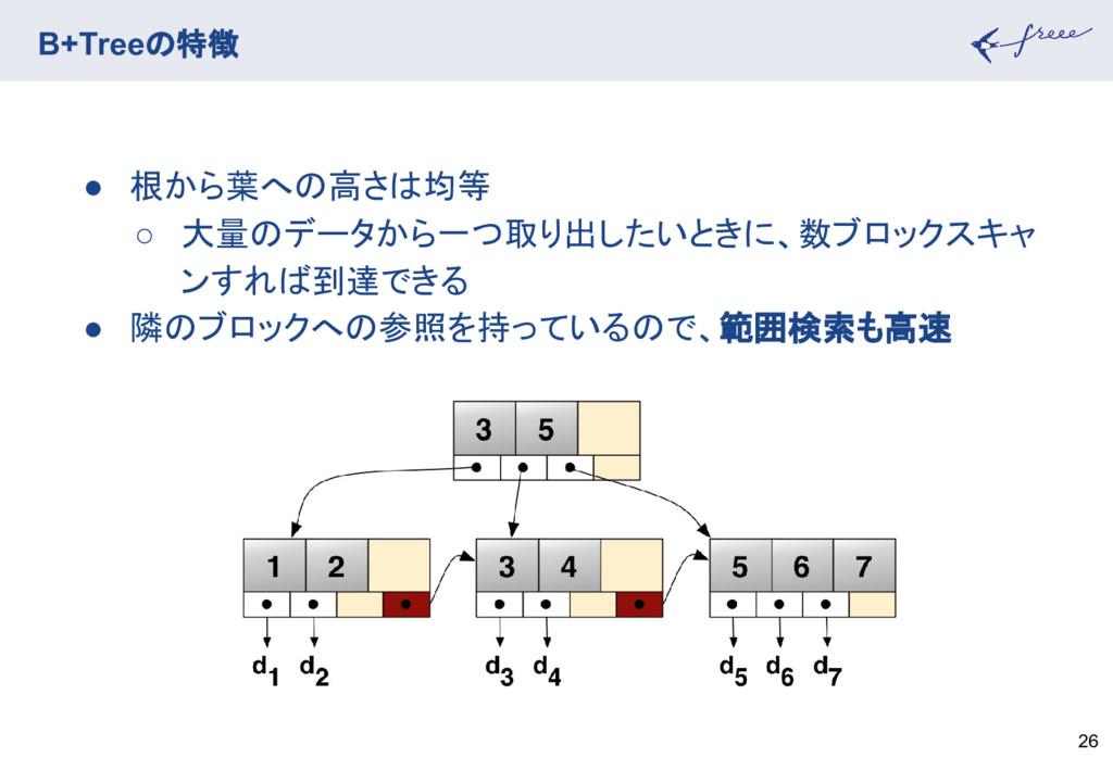 B+Treeの特徴 26 ● 根から葉への高さは均等 ○ 大量のデータから一つ取り出したいとき...