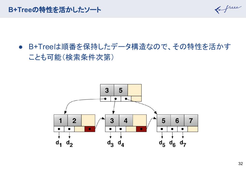 B+Treeの特性を活かしたソート 32 ● B+Treeは順番を保持したデータ構造なので、そ...