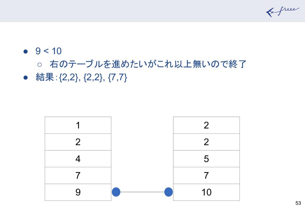 53 1 2 4 7 9 2 2 5 7 10 ● 9 < 10 ○ 右のテーブルを進めたいが...