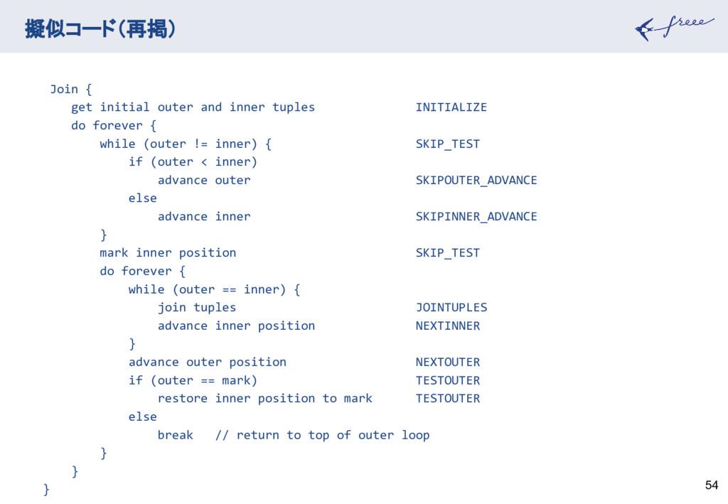 擬似コード(再掲) 54 Join { get initial outer and inner...