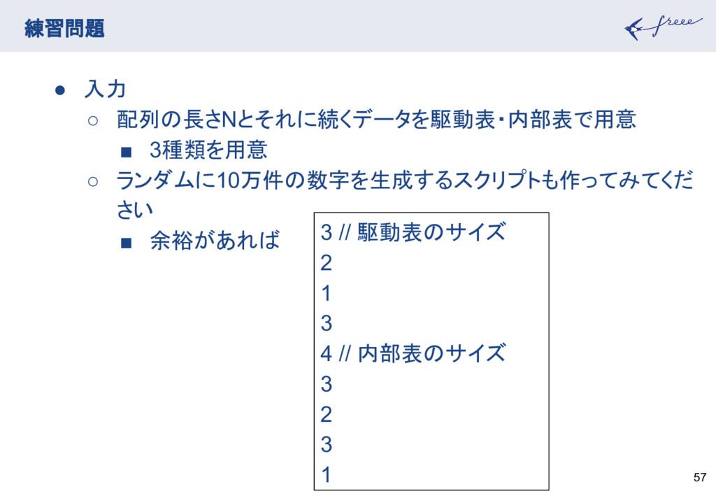 練習問題 57 ● 入力 ○ 配列の長さNとそれに続くデータを駆動表・内部表で用意 ■ 3種類...