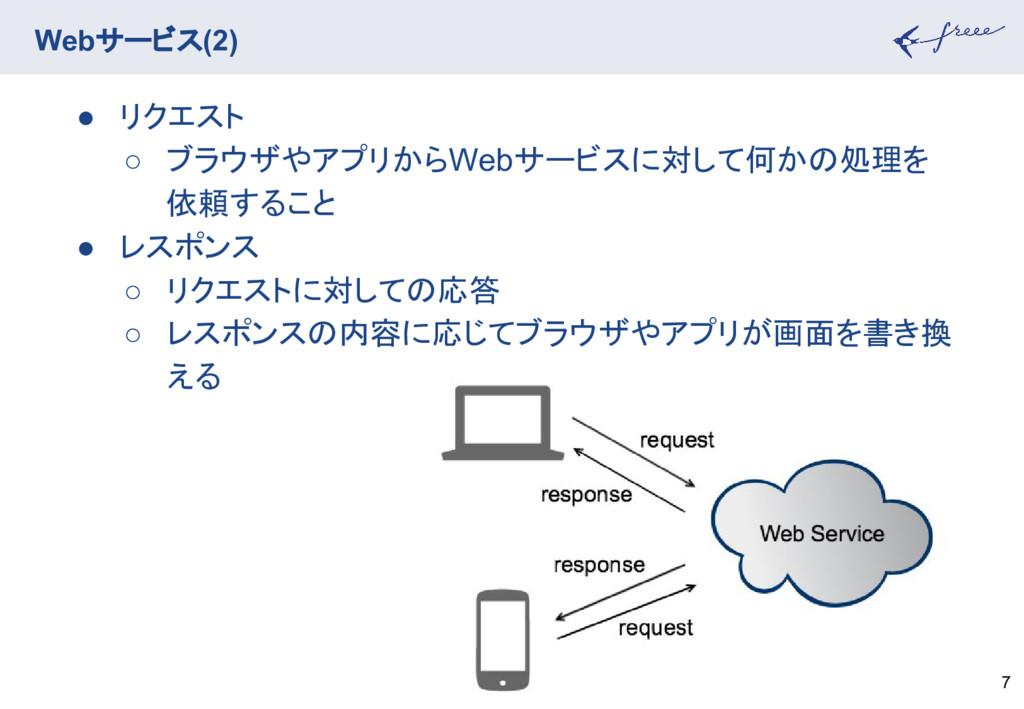 Webサービス(2) 7 ● リクエスト ○ ブラウザやアプリからWebサービスに対して何かの...