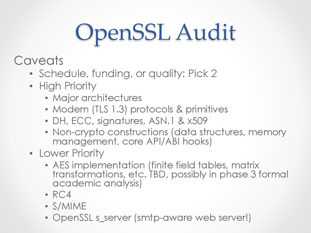 OpenSSL Audit Caveats • Schedule, funding, ...