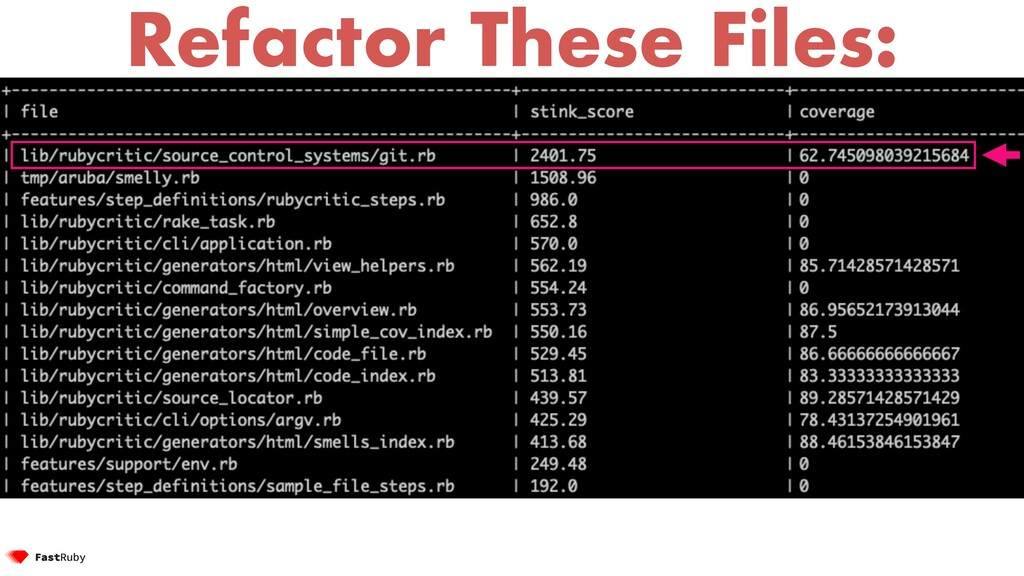 Refactor These Files:
