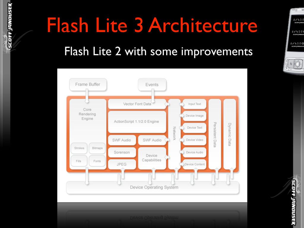 Flash Lite 3 Architecture Flash Lite 2 with som...