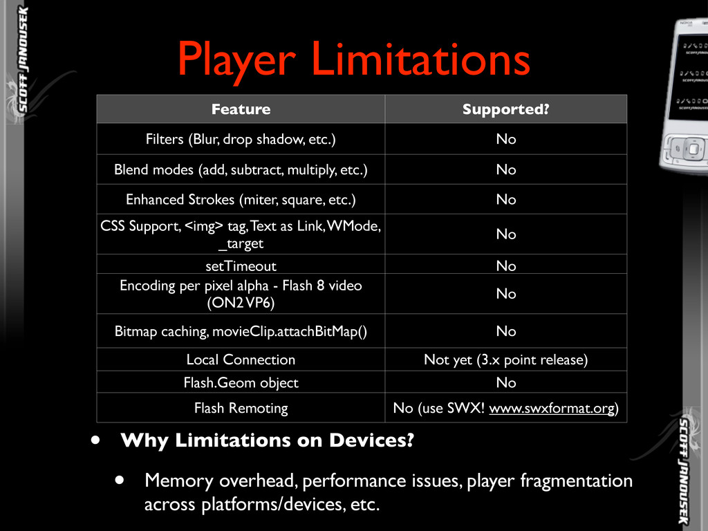 Player Limitations Feature Supported? Filters (...