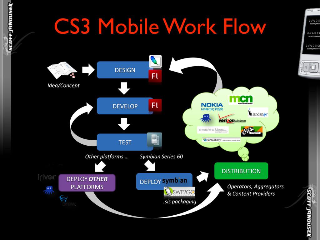 CS3 Mobile Work Flow