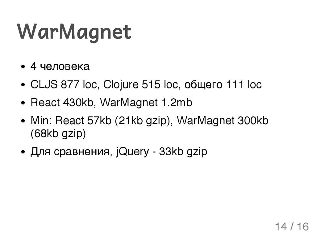 4 человека CLJS 877 loc, Clojure 515 loc, общег...