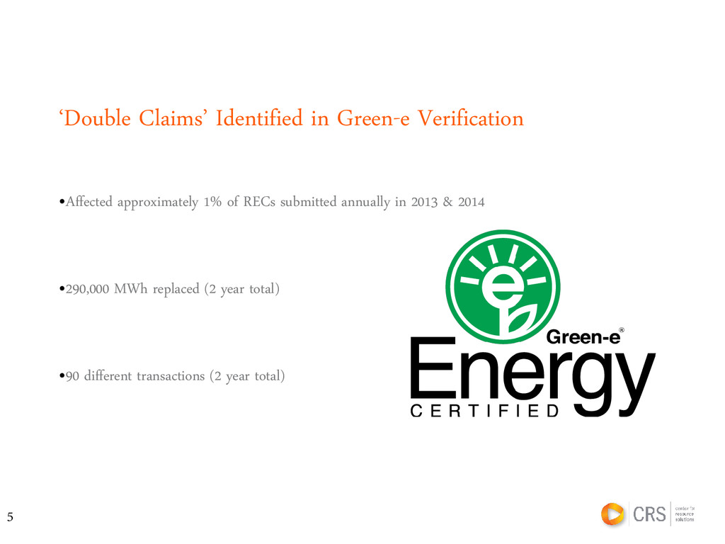 'Double Claims' Identified in Green-e Verificat...