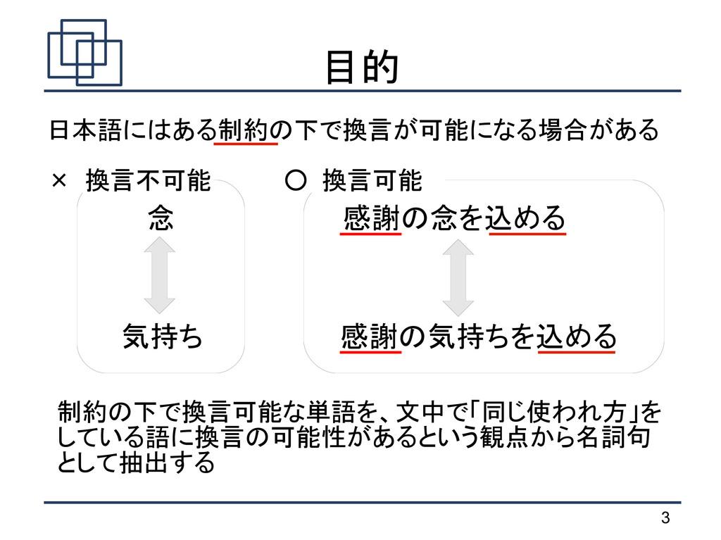 3 目的 日本語にはある制約の下で換言が可能になる場合がある 念 気持ち 感謝の念を込める 感...