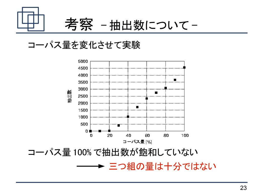 23 考察 - 抽出数について - コーパス量 100% で抽出数が飽和していない 三つ組の量...