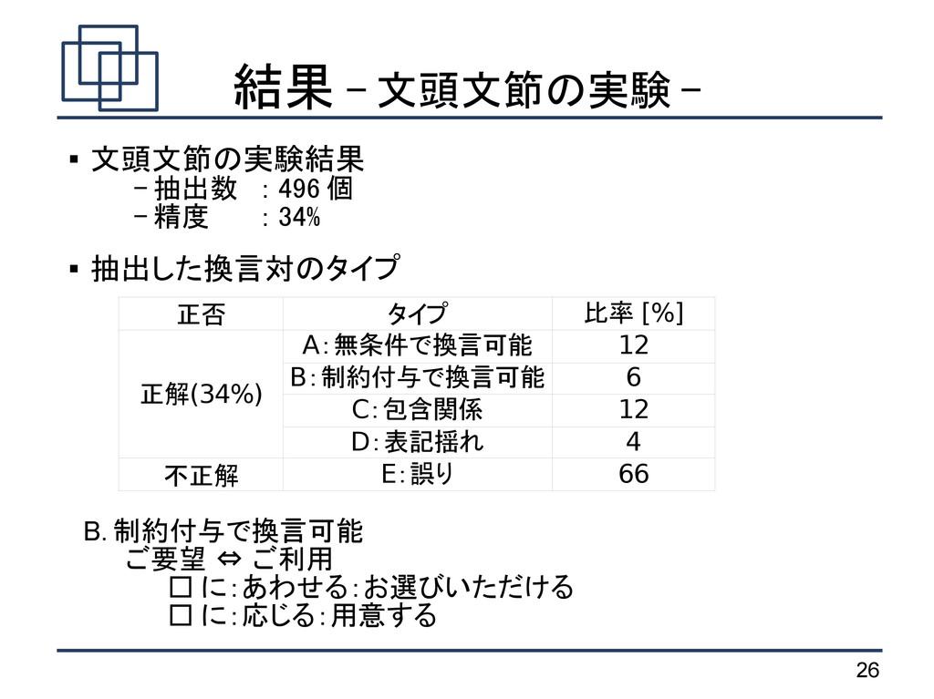 26 結果 - 文頭文節の実験 -  文頭文節の実験結果 - 抽出数 : 496 個 - 精...