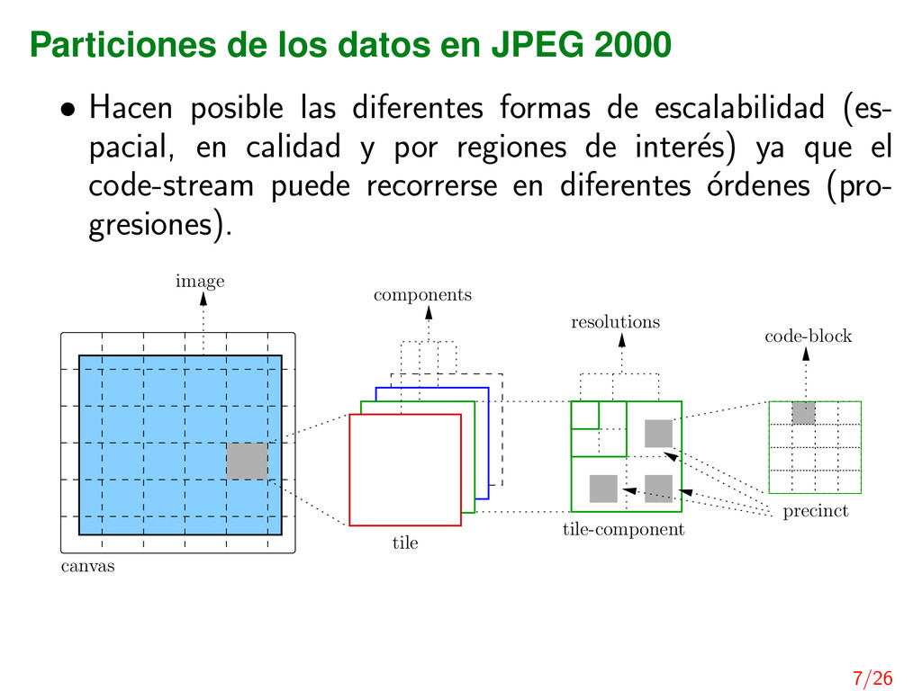 Particiones de los datos en JPEG 2000 • Hacen p...