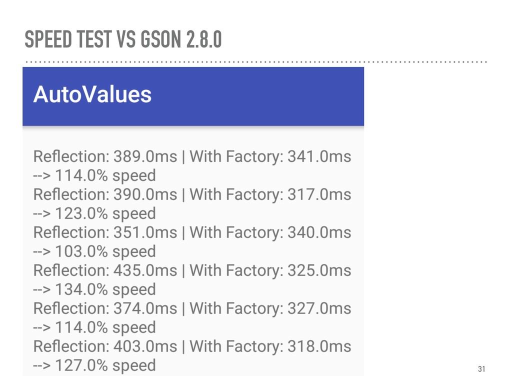 SPEED TEST VS GSON 2.8.0 31