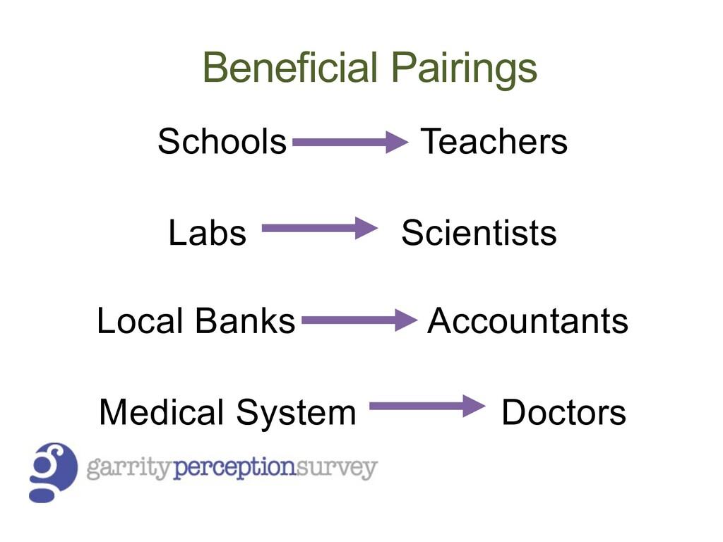Beneficial Pairings Schools Teachers Labs Scien...