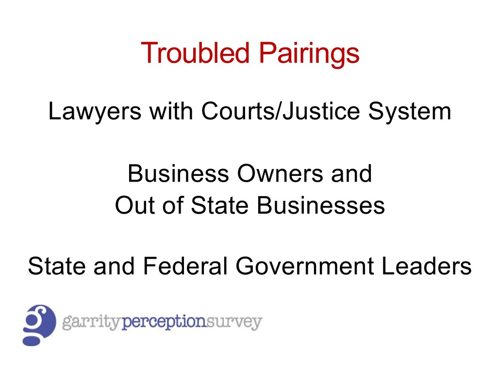 Troubled Pairings Lawyers with Courts/Justice S...