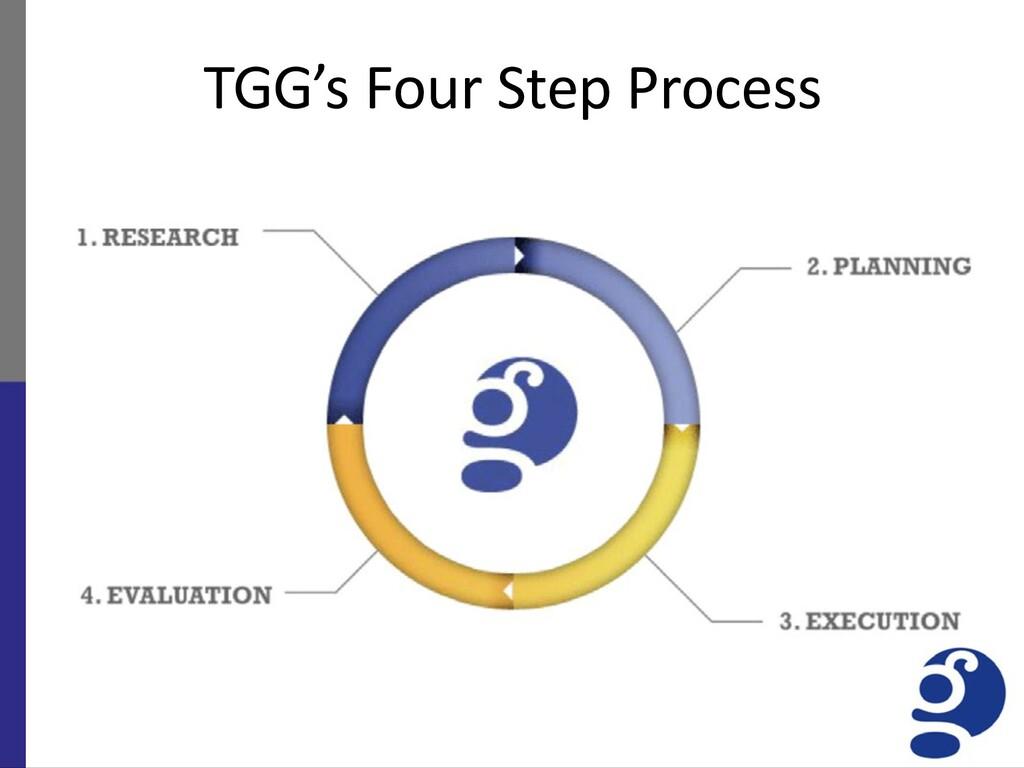 TGG's Four Step Process