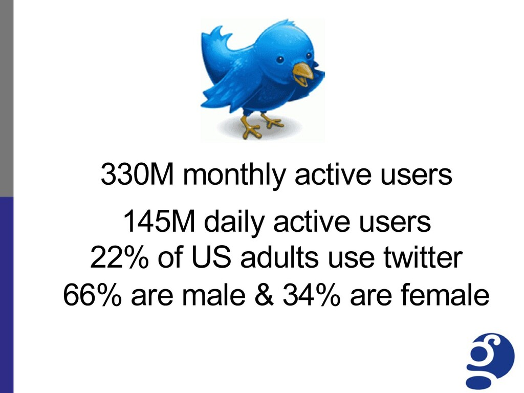 330M monthly active users 145M daily active use...