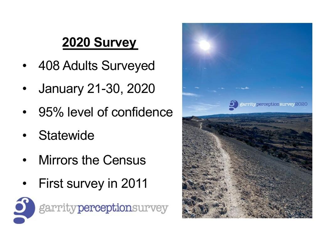 2020 Survey • 408 Adults Surveyed • January 21-...