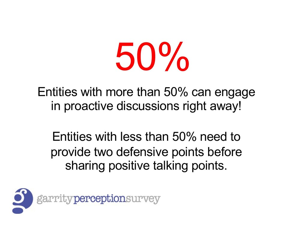 50% Entities with more than 50% can engage in p...