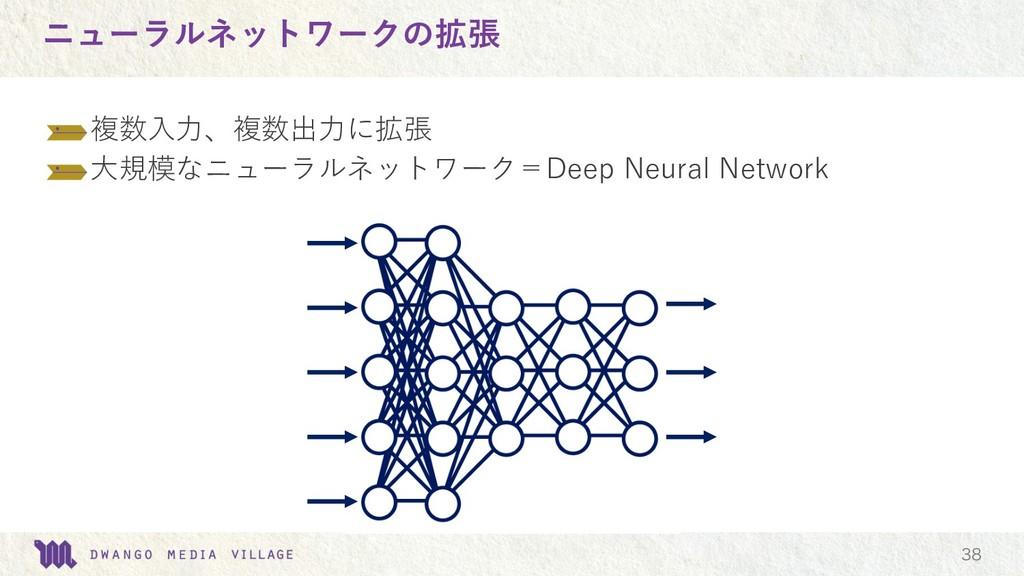 ニューラルネットワークの拡張  複数⼊⼒、複数出⼒に拡張 ⼤規模なニューラルネットワーク=...
