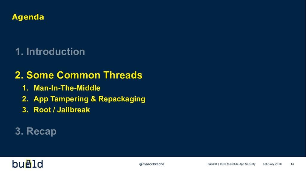 14 Agenda 1. Introduction 2. Some Common Thread...