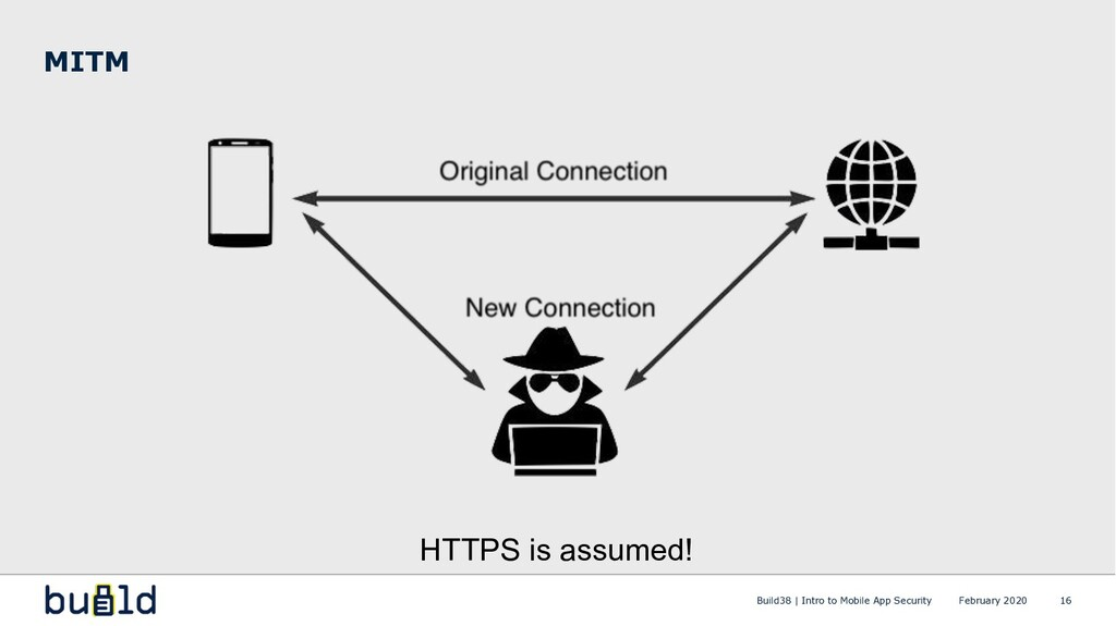 MITM Build38 | Intro to Mobile App Security 16 ...