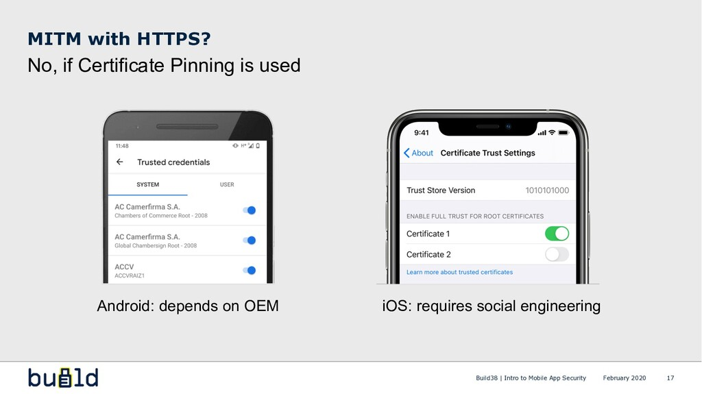 MITM with HTTPS? Build38 | Intro to Mobile App ...