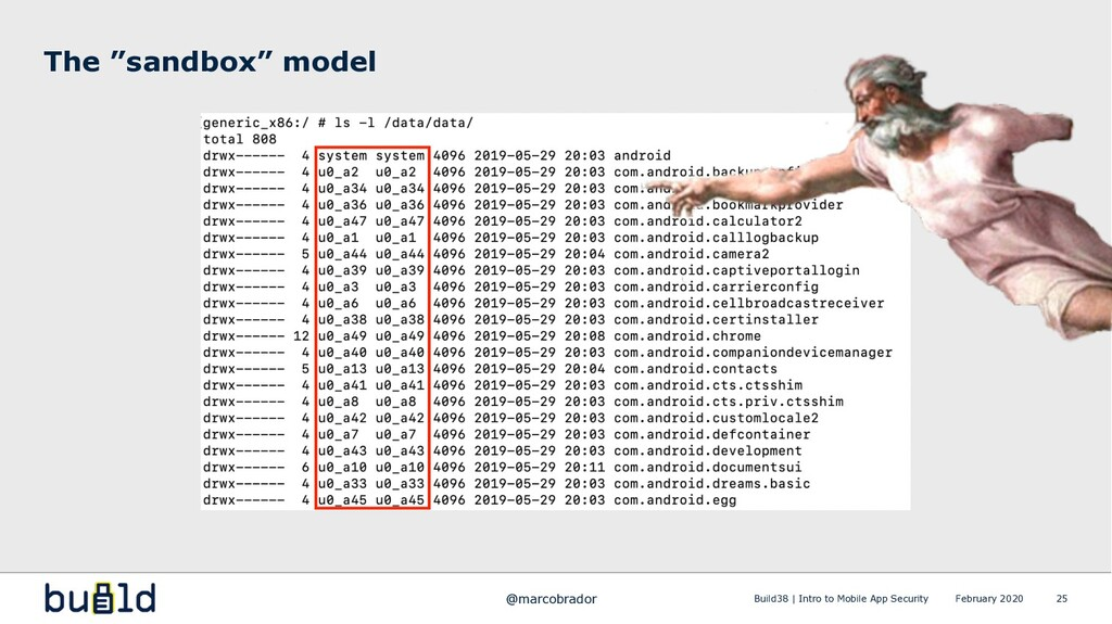 "The ""sandbox"" model 25 @marcobrador February 20..."