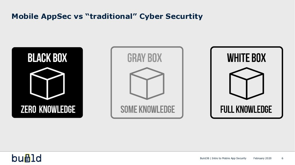 """Mobile AppSec vs """"traditional"""" Cyber Securtity ..."""