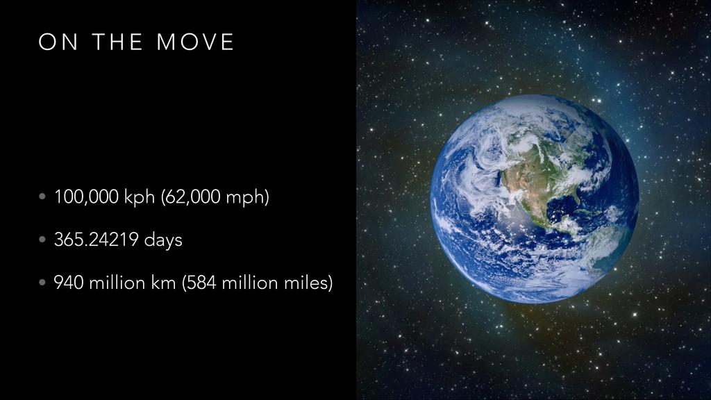 O N T H E M O V E • 100,000 kph (62,000 mph) • ...