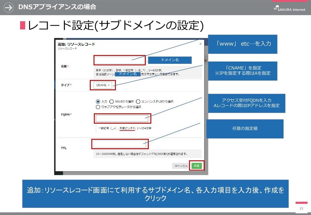 DNSアプライアンスの場合 15 追加:リソースレコード画面にて利用するサブドメイン名、各入力...
