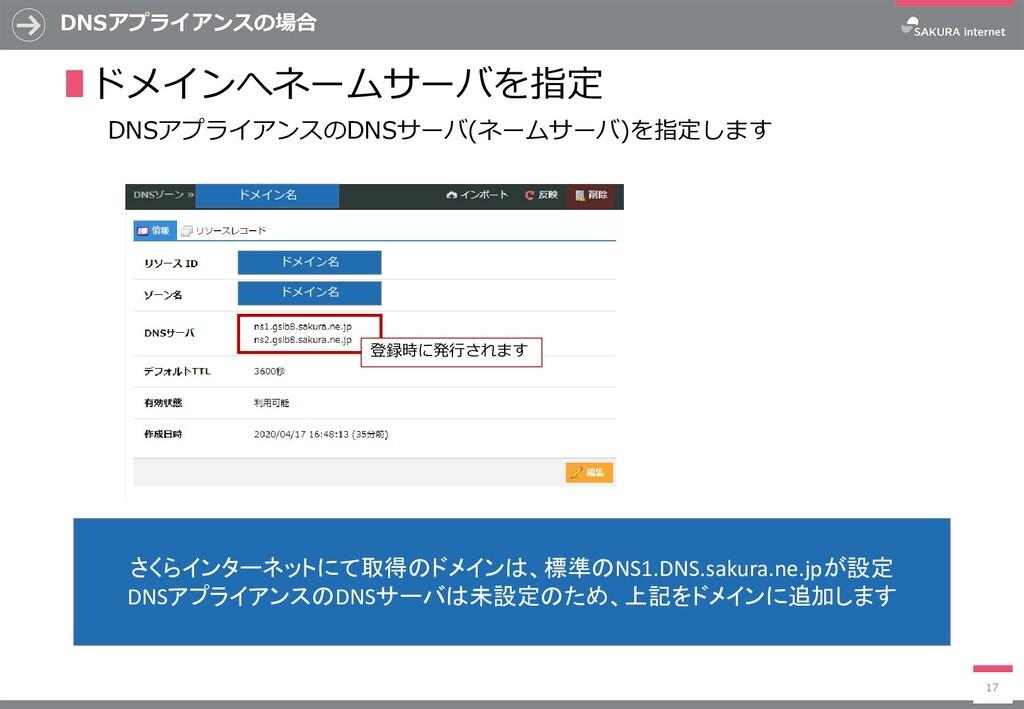 DNSアプライアンスの場合 17 さくらインターネットにて取得のドメインは、標準のNS1.DN...