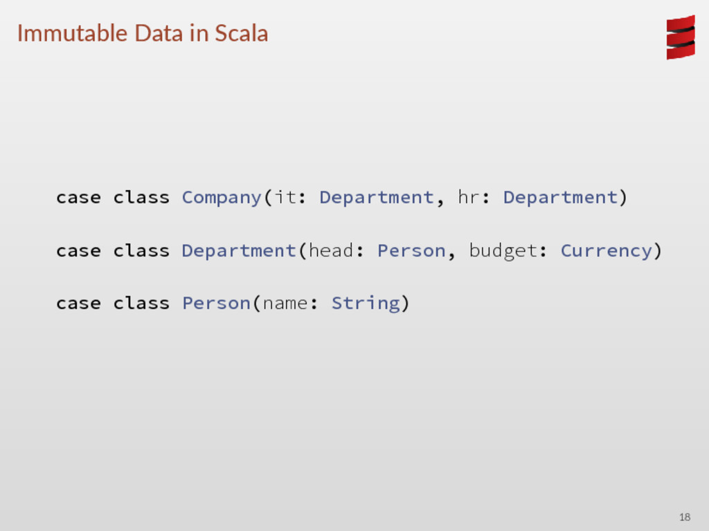 Immutable Data in Scala case class Company(it: ...