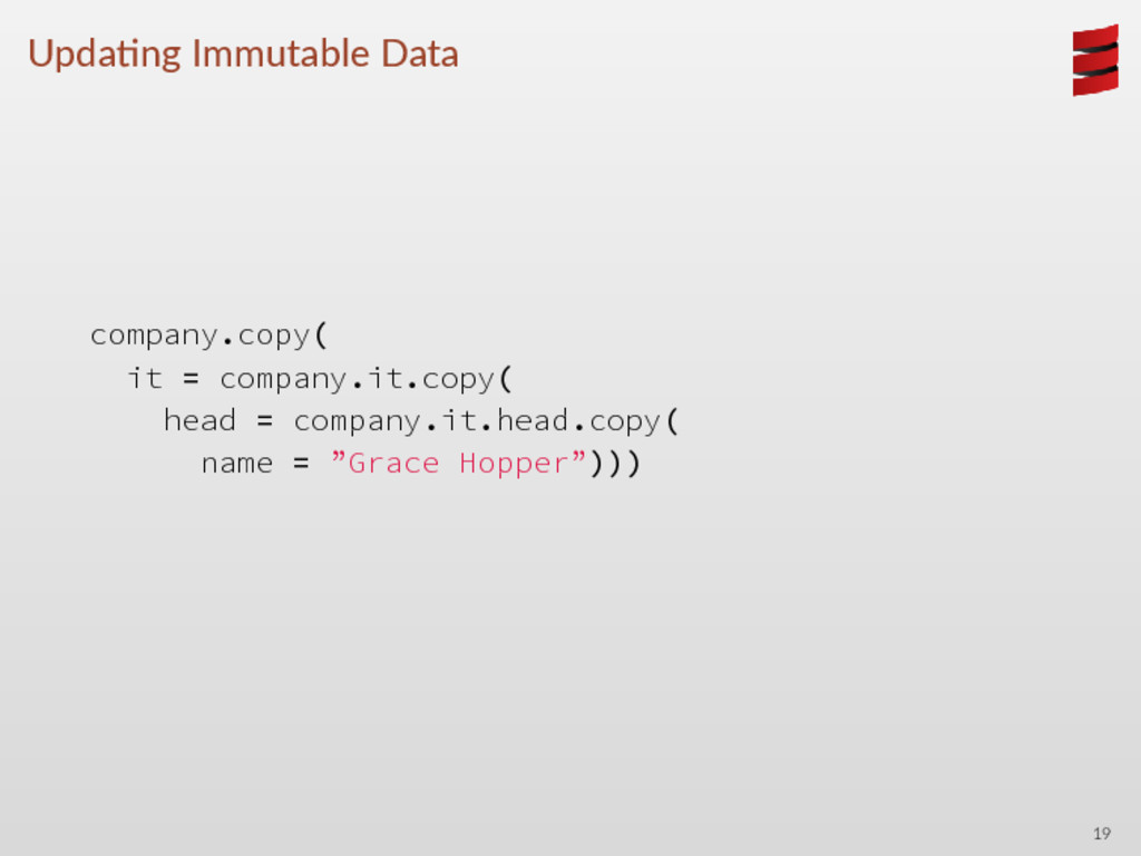 Upda ng Immutable Data company.copy( it = compa...