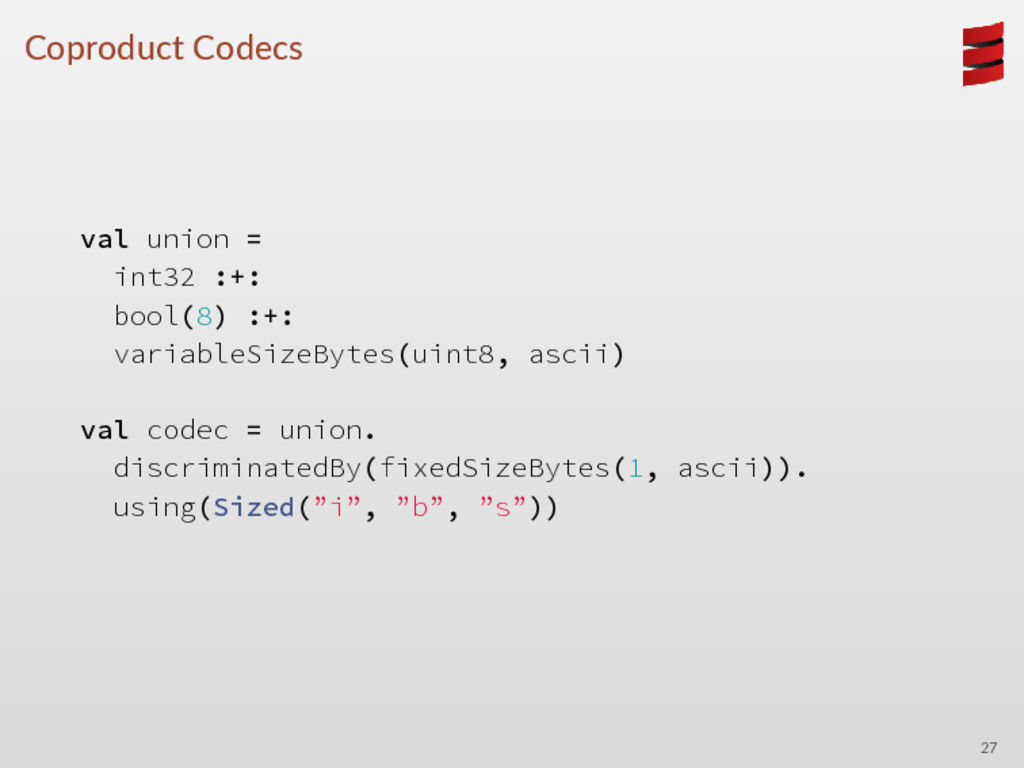 Coproduct Codecs val union = int32 :+: bool(8) ...