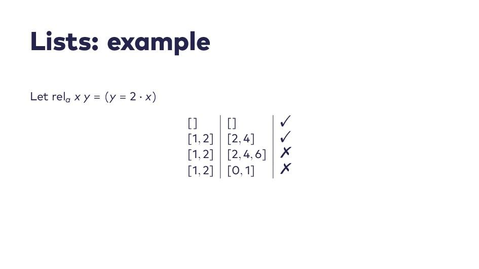 L i s t s : e x a m p l e L e t r e l a x y = (...