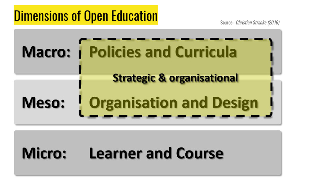 Dimensions of Open Education Source: Christian ...